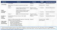 Promoting Interoperability Scoring.png